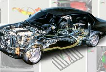 Automotive Data Analytics Market