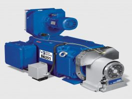Dynamometer Products & Services Market