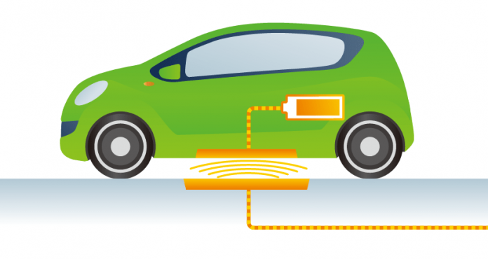 Electric Vehicle Wireless Charging Market