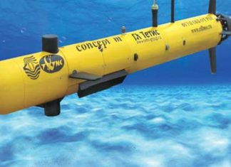 Underwater Unmanned Vehicles Market