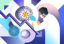 Infection Prevention and Control Market