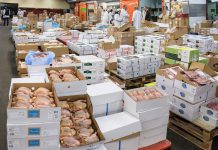 Processed Poultry & Meat Market