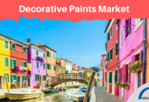 Decorative Paints Market