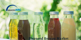 Flavored Syrups Market