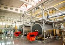 China Industrial Boilers Market