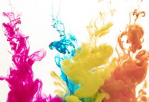 Water-Based Inks Market
