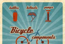 Bicycle Components Market